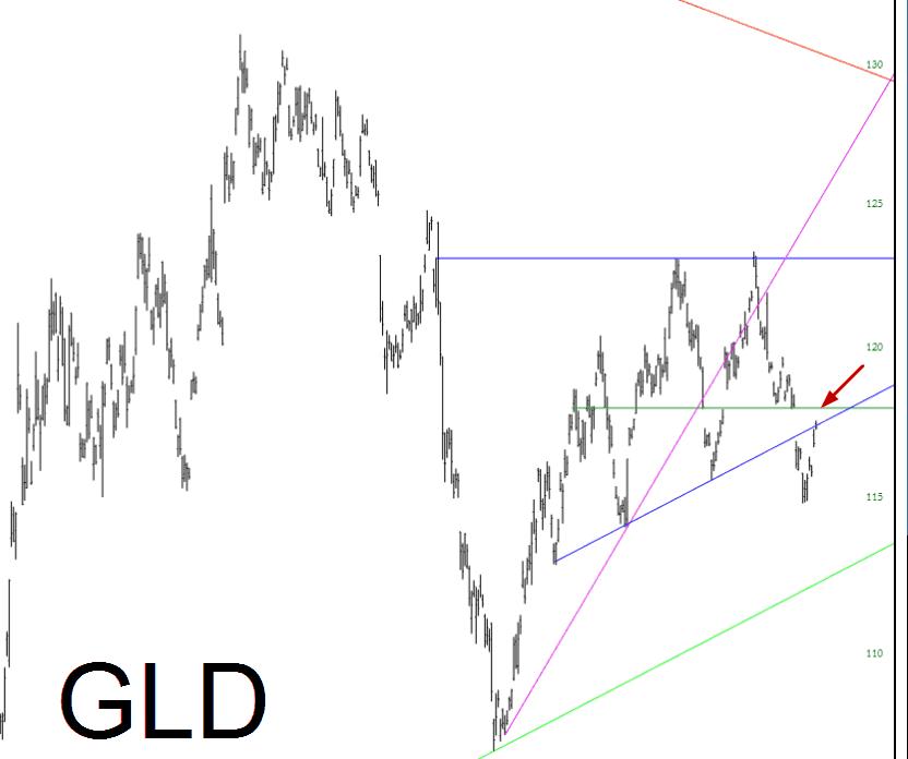 0716-GLD