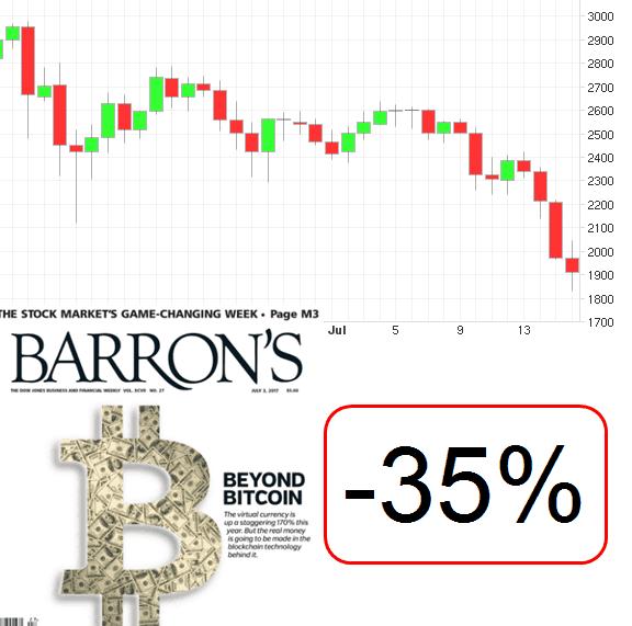 Barron's Curses Bitcoin