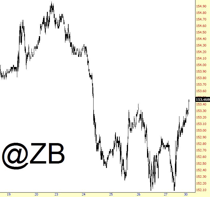 0730-zb