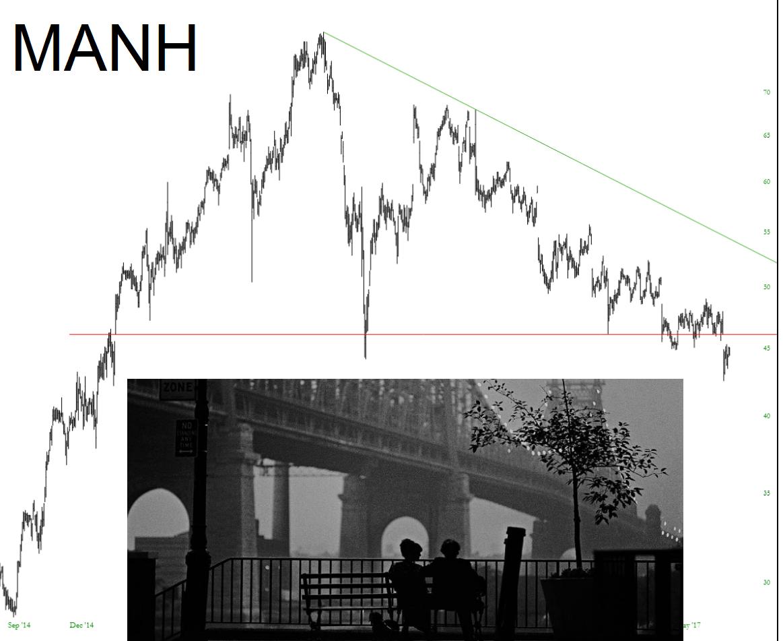 0731-MANH