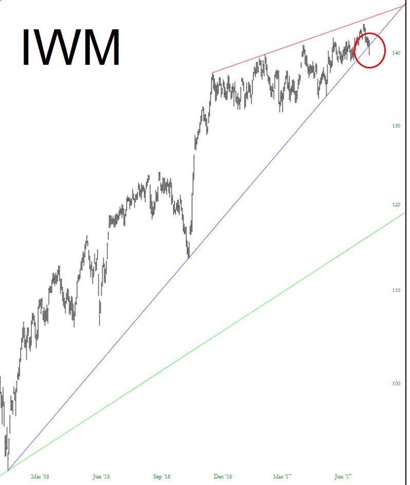 0802-iwm