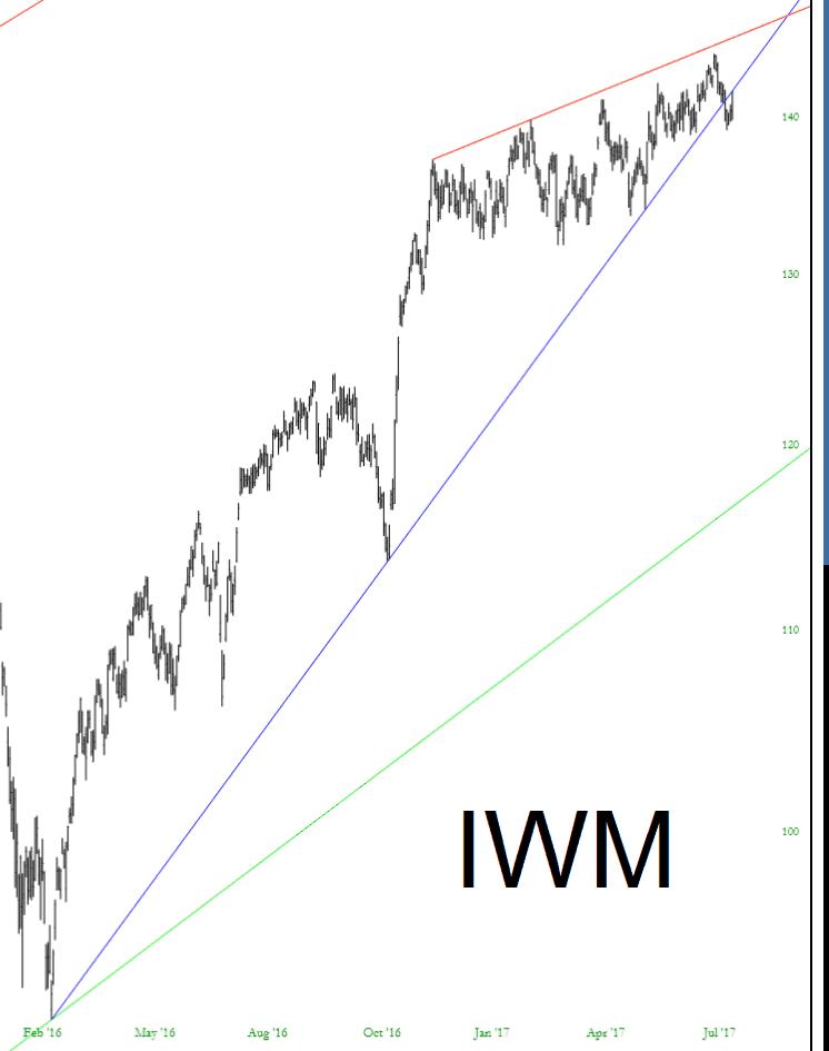 0808-IWM