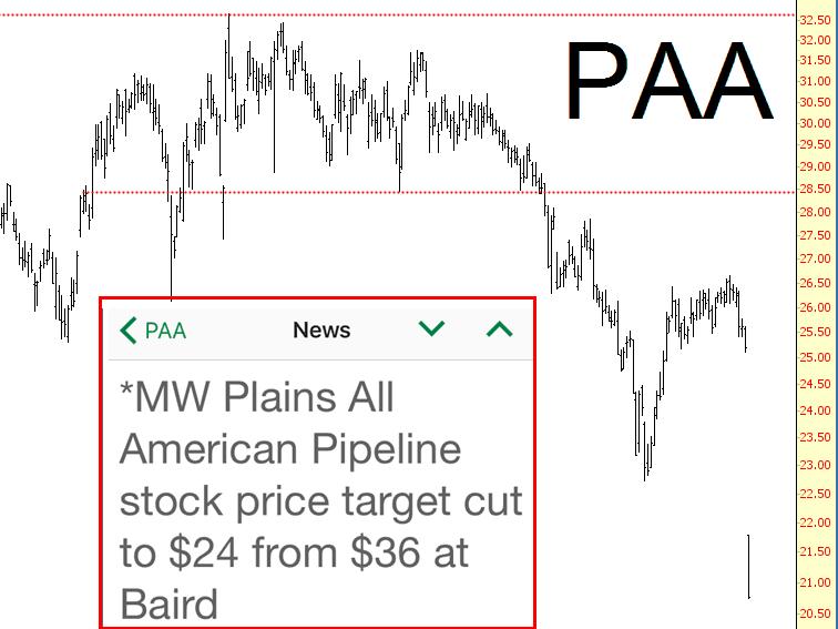 0808-PAA