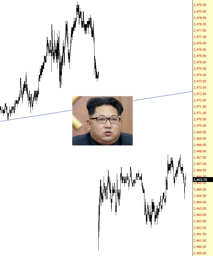 0903-gap