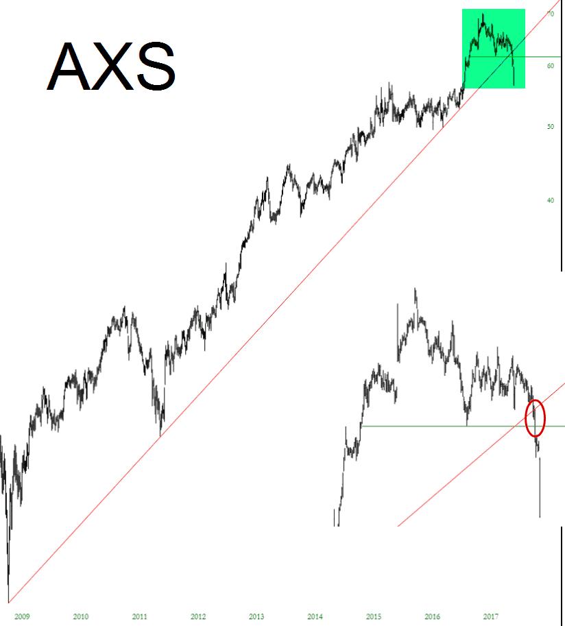 0905-AXS
