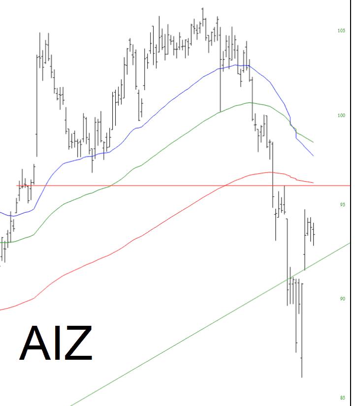 0913-AIZ