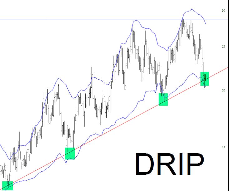 0915-DRIPCLOSE