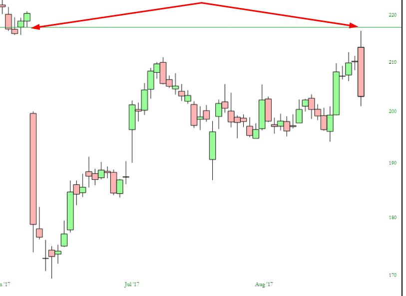 0918-gap