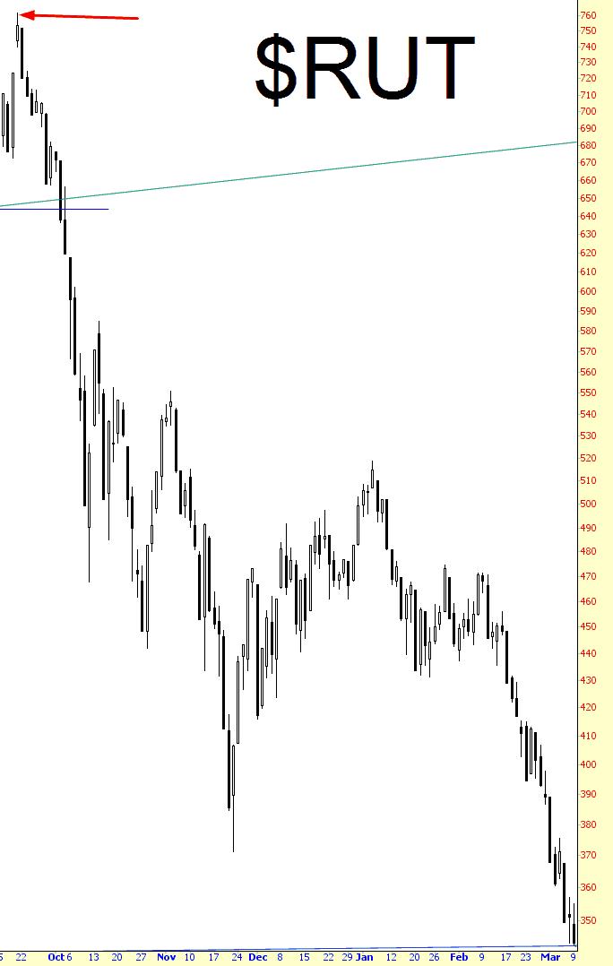 0920-rut