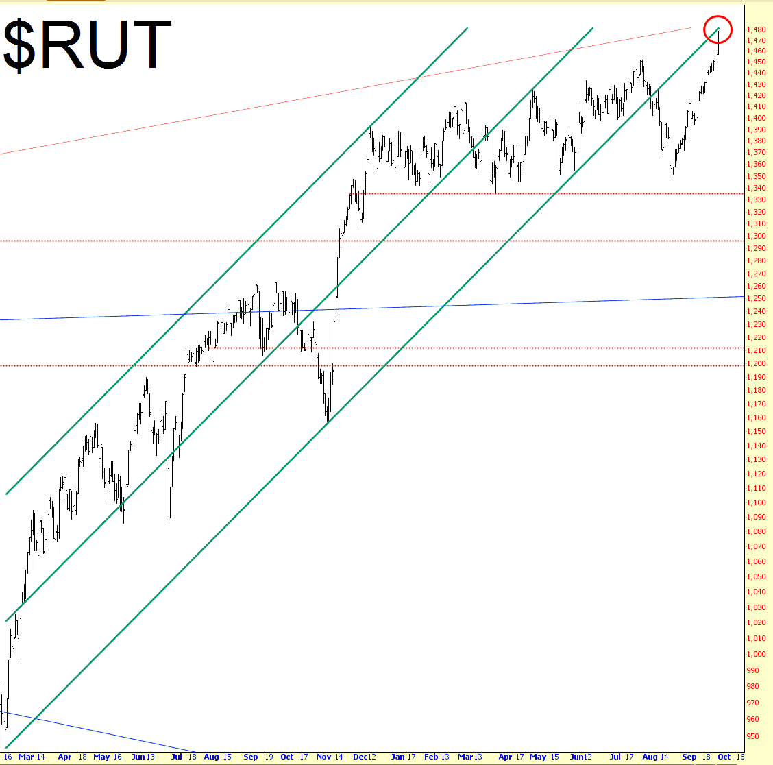 0927-rut