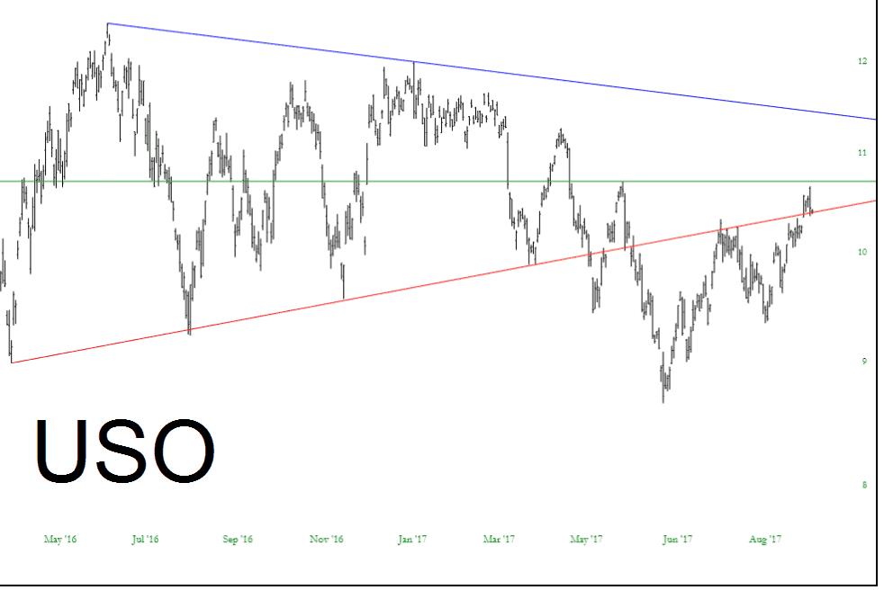 0929-USO
