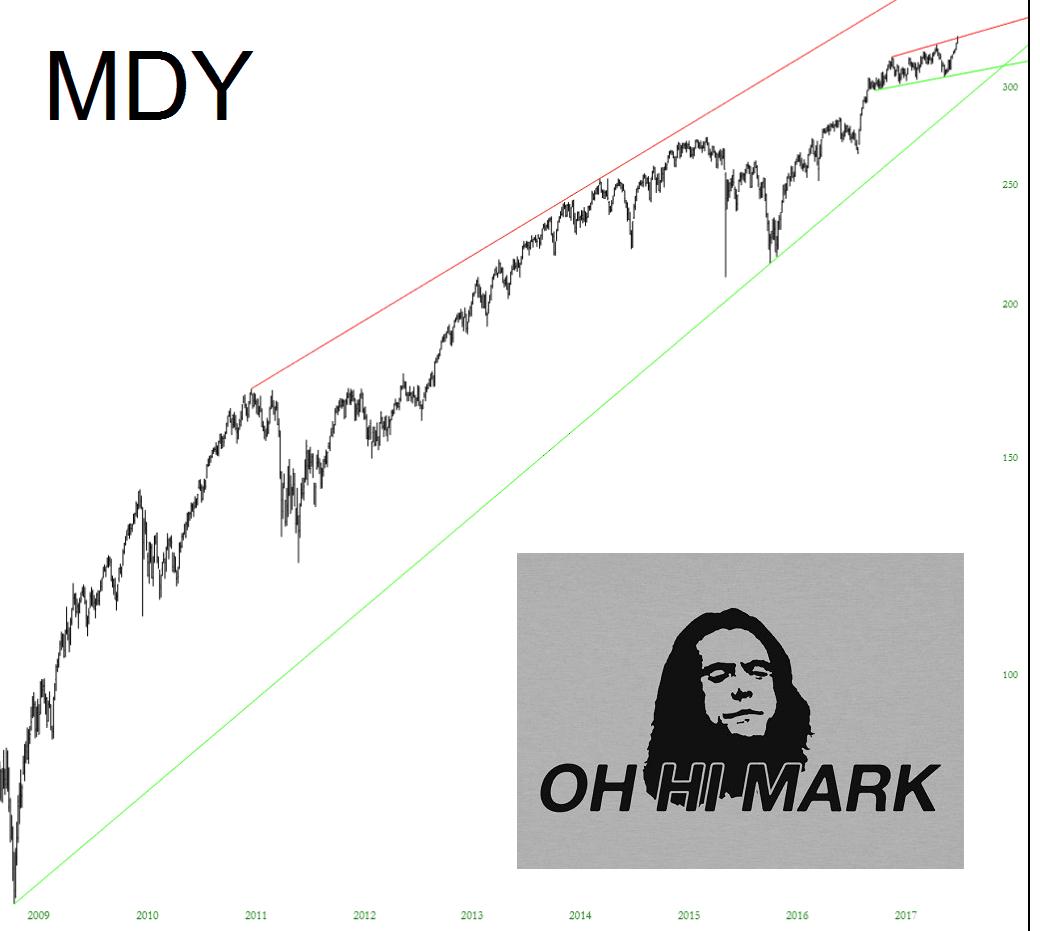 1003-mdy