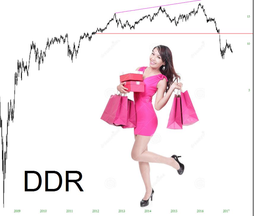 1016-DDR