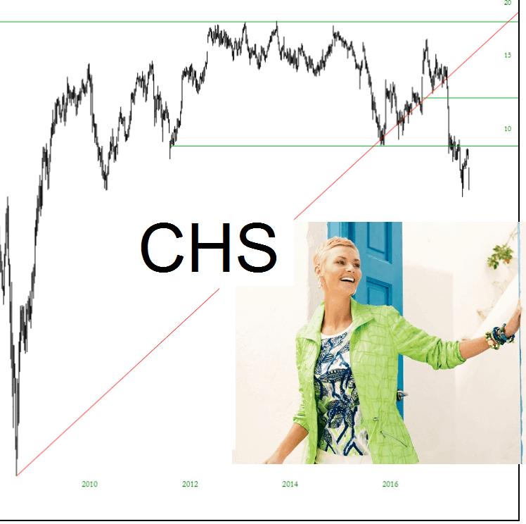 1017-CHS