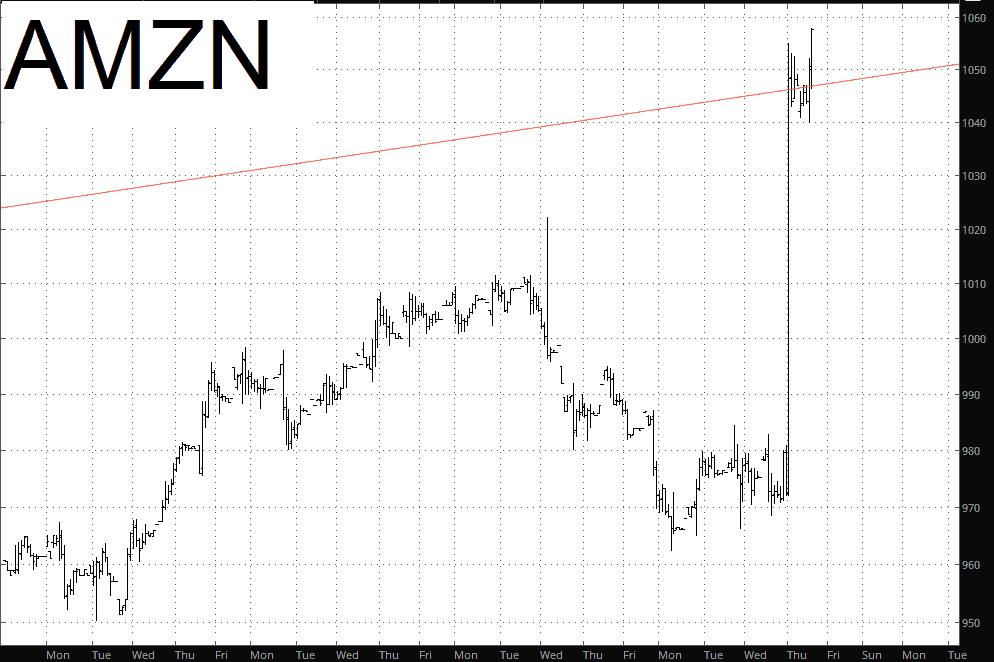 1026-AMZN