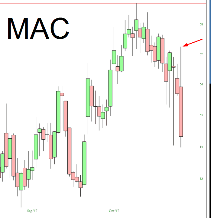1031-MACCANDLE