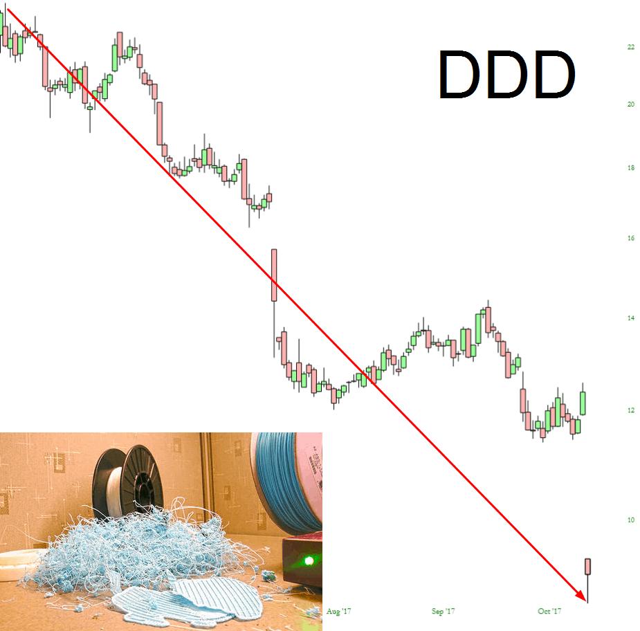1101-ddd