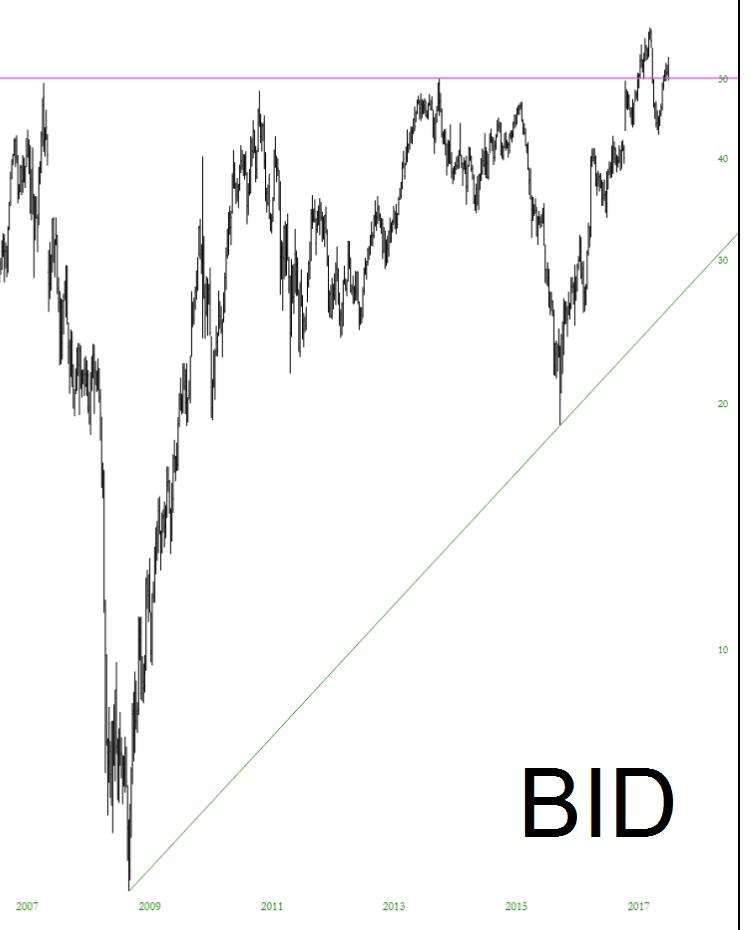 1103-BID