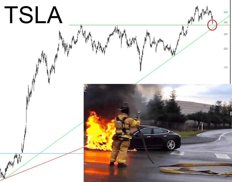 1106-TSLA