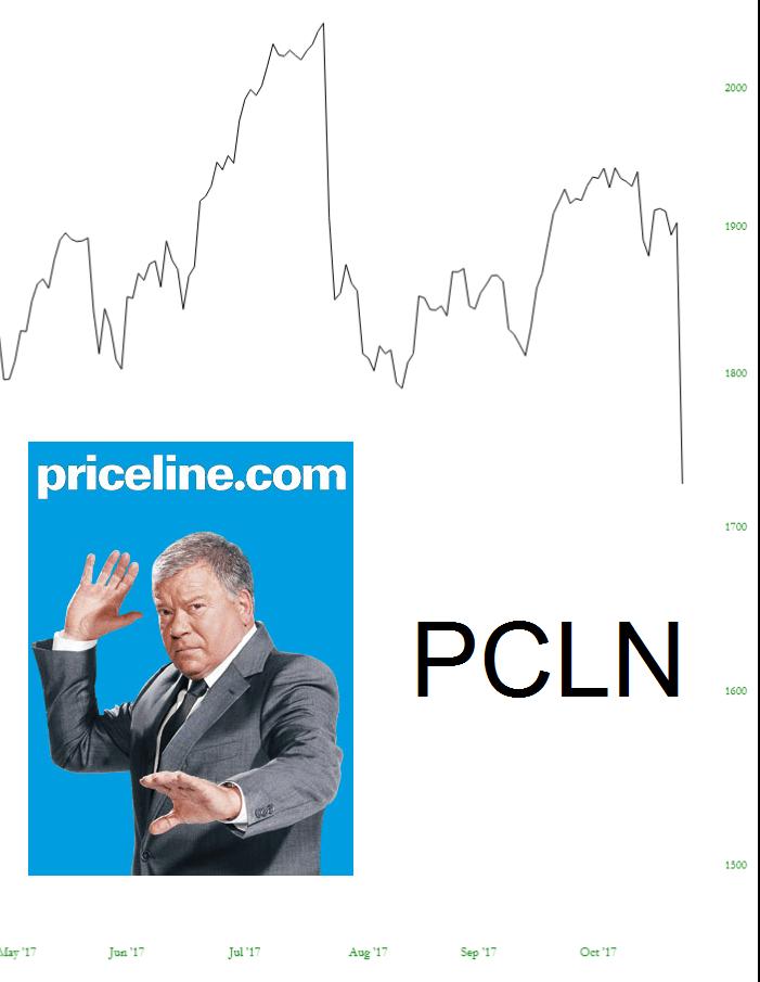 1107-pcln