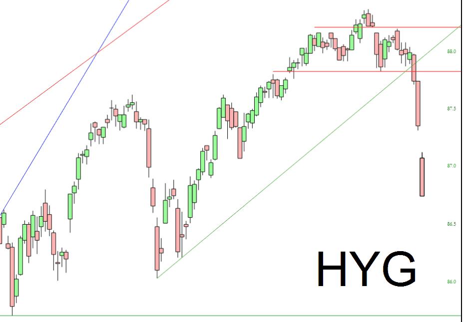 1109-hyg