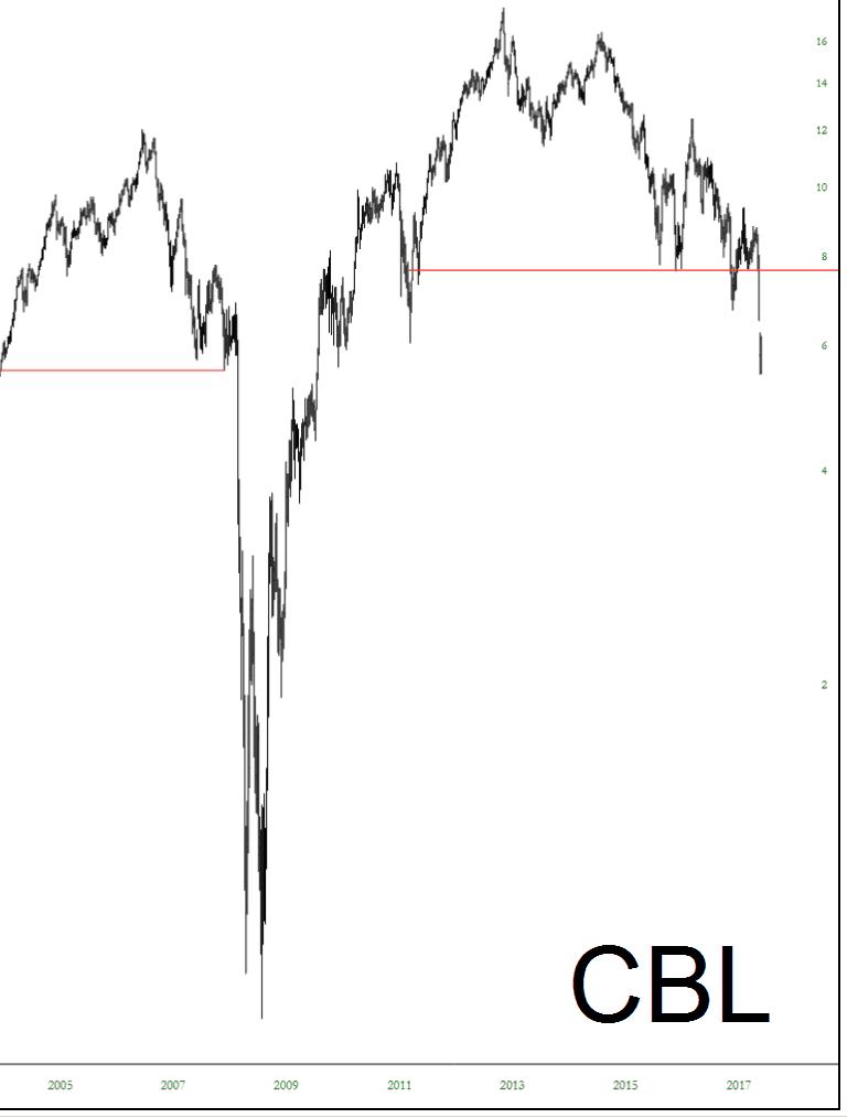 1115-cbl