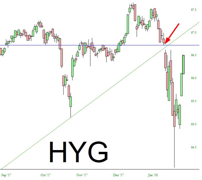 gap-hyg