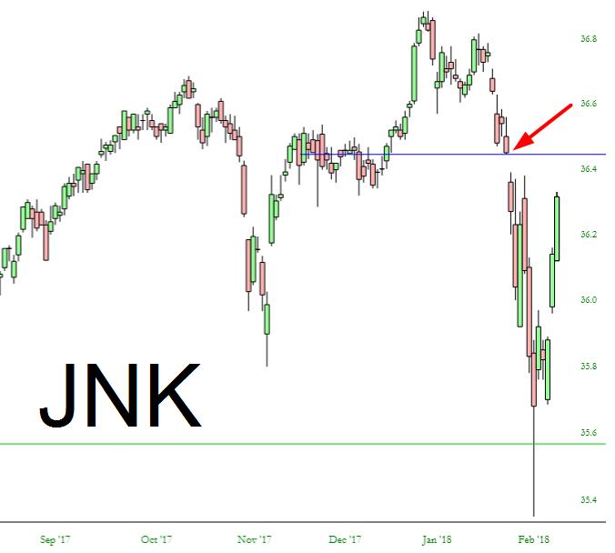 gap-jnk