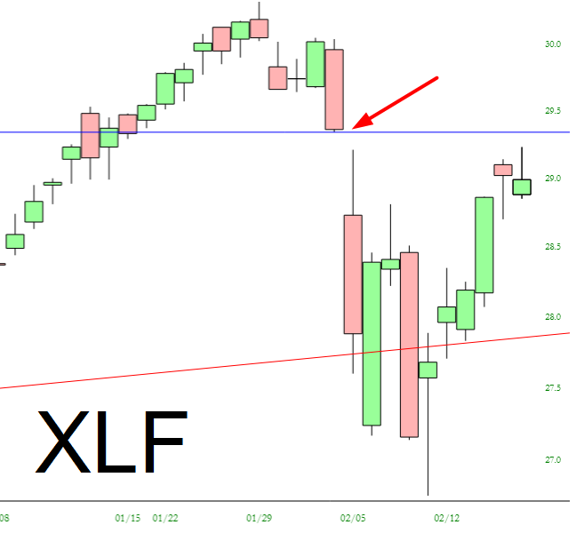 gap-xlf
