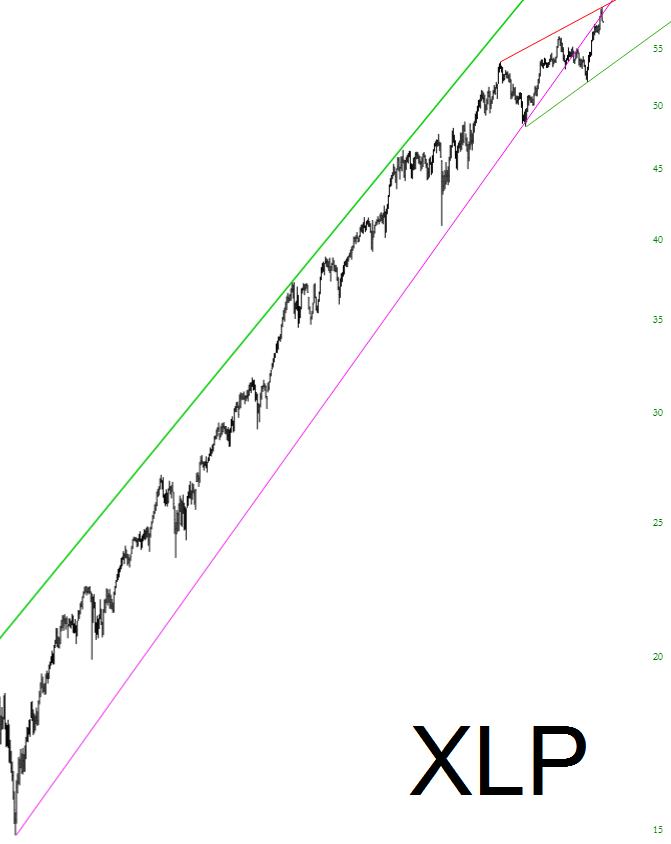 And Gamble Stock Symbol