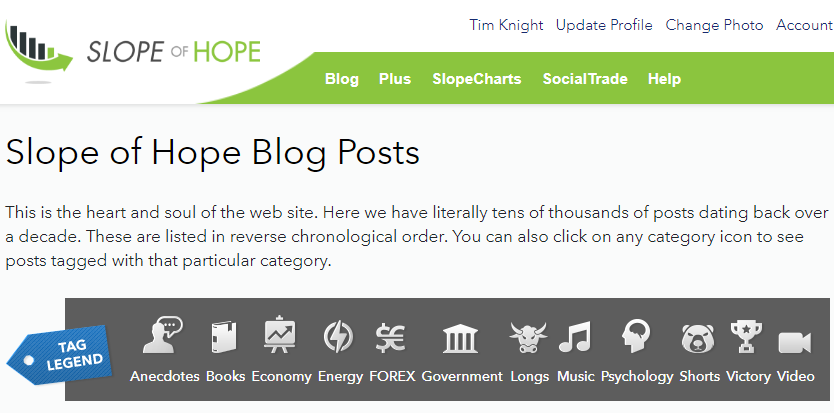 blogposts