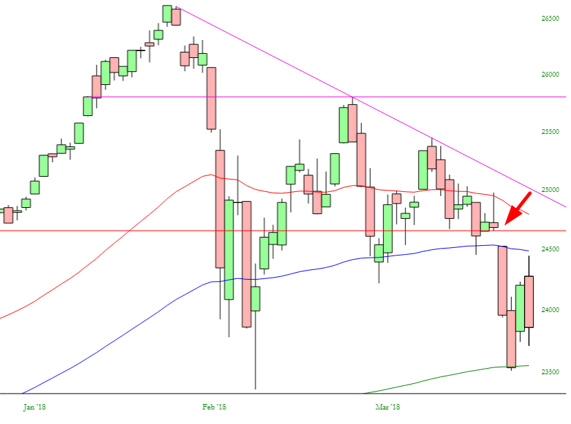dow30ind