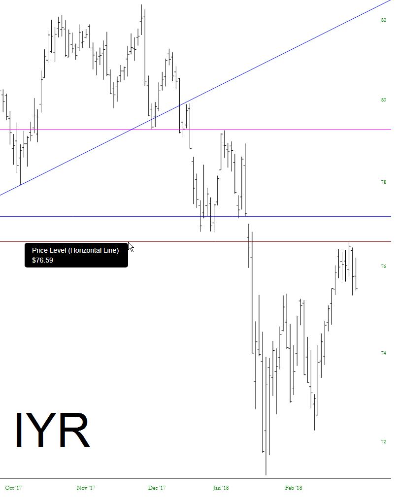 iyrhor