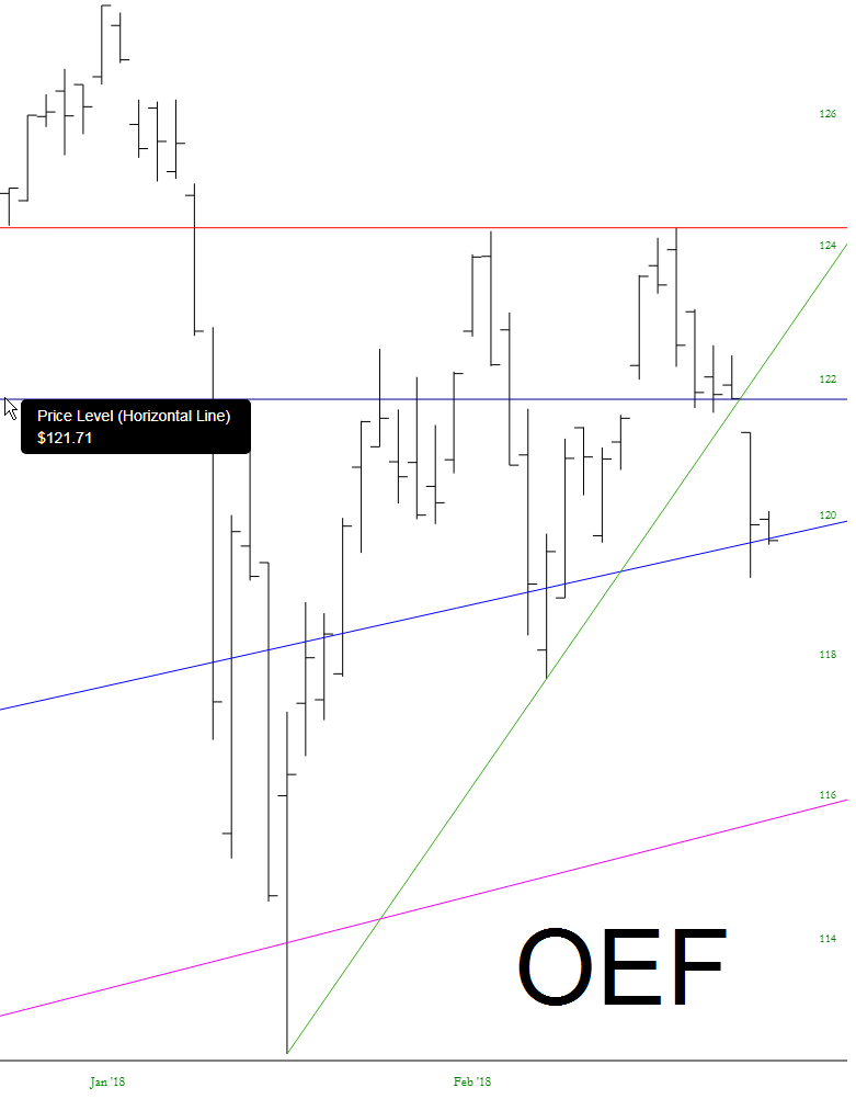 oefhor