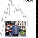 Titanic Tesla