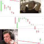 How to Drop 35% in a Single Month