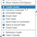 Improved Candle Hunter