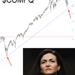 The Most Important Trendline of the Year