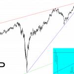 Amex Triangle Break