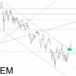Emerging Markets Momentum