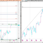 Time for a Pause in AAPL? (by Moneymiser21)