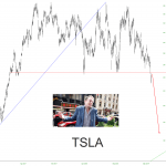 Tesla's Path Forward