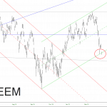 Emerging Channel Broken