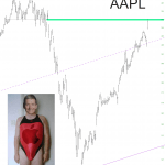 Perfect Apple Gap Fill