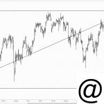 NASDAQ Nears Breakout