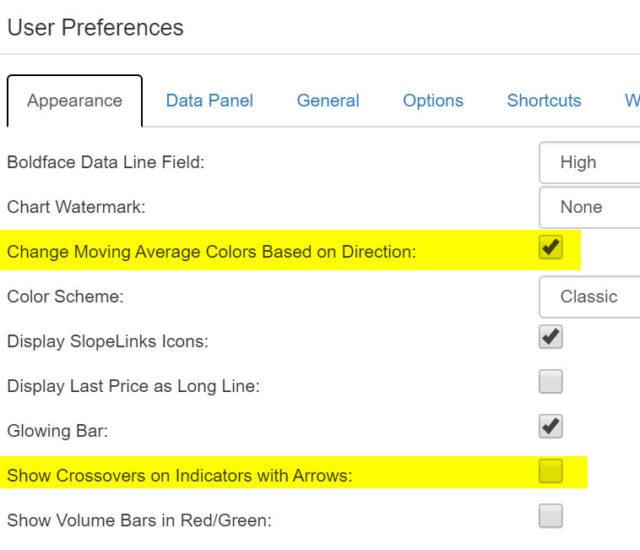 SlopeCharts Preference checkbox selector