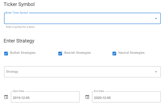 Select ticker symbol and options strategy: bullish, neutral, and bearish option strategies